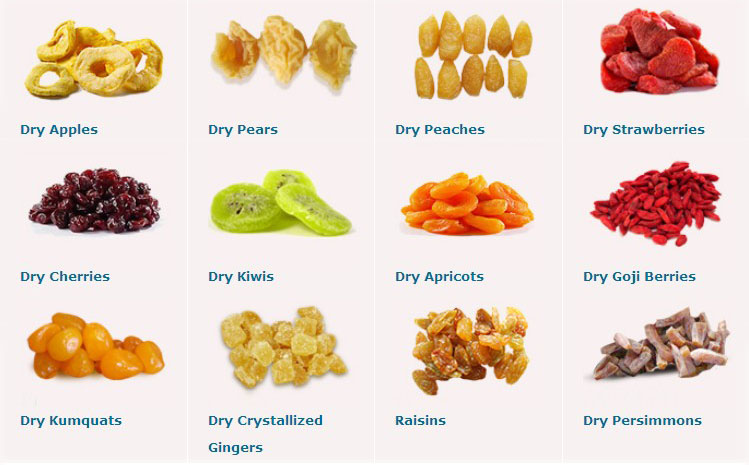 Different Dry Fruits Names for - 79.3KB